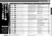 RLDX6_1特比較表
